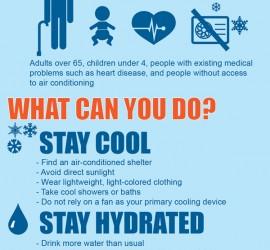 Heat infographic